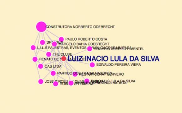Infografía desarrollada por la Fundación Vortex explica paso a paso el Lava Jato