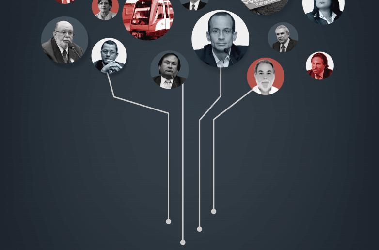 """A estrutura de macro-corrupção """"Lava-Jato Peru"""""""